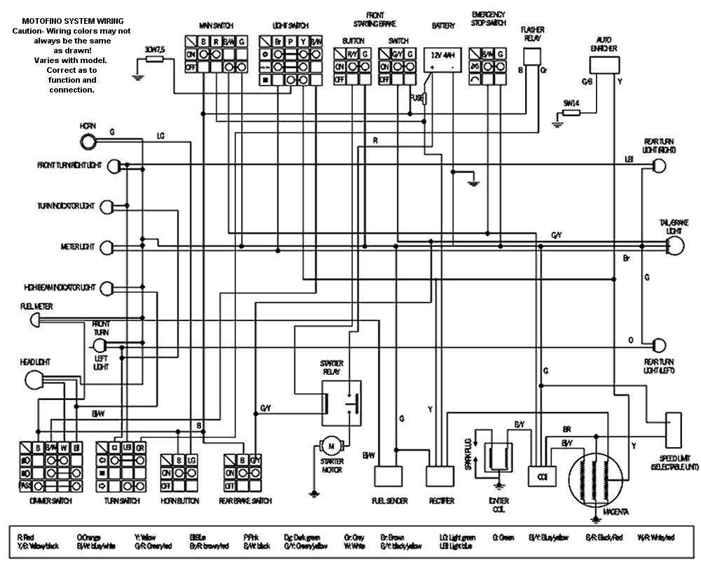 Scooter 250 Wiring Diagram Electric Also Razor Roketa Schematic Simple