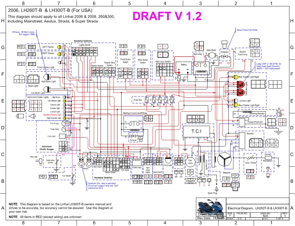 Basic GY6 Engine Linhai 260/300 Wiring Diagram